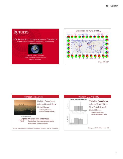 SOA Formation through Aqueous Chemistry: - MARAMA