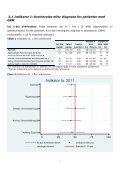 Dansk Neuro Onkologisk Register, årsrapport 2012 - Sundhed.dk - Page 7