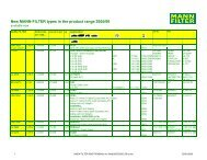 New MANN-FILTER types in the product range 2005/06
