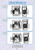 GENERATORE - SALDATRICE WELDING - GENERATOR - Page 4