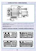 GENERATORE - SALDATRICE WELDING - GENERATOR - Page 5