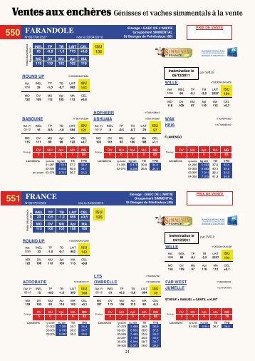 Catalogue de la vente Simmental - Web-agri