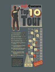Top-10 Tour