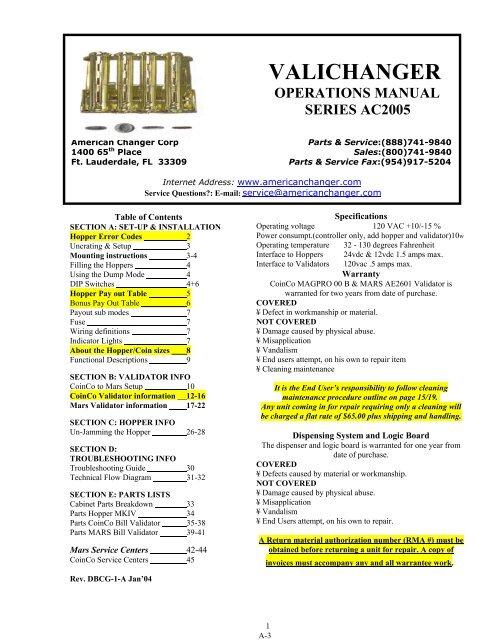 rm 65 service manual