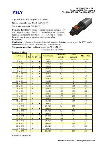 cablu yslcy 4* 1 - BRIO ELECTRIC