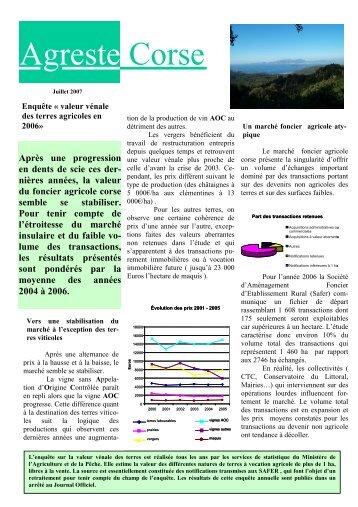 Projet publi VVT 20062 - Agreste