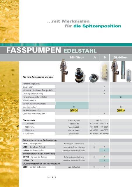 FASSPUMPEN EDELSTAHL - grün-pumpen