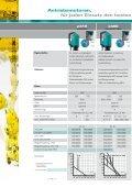 FASSPUMPEN EDELSTAHL - grün-pumpen - Seite 6