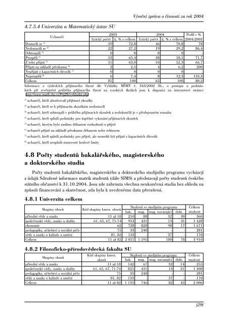 Výroční zpráva o činnosti za rok 2004 - Slezská univerzita v Opavě
