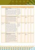 Postacademisch onderwijs voor predikanten en geestelijk verzorgers - Page 5