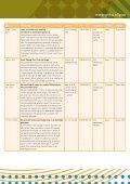Postacademisch onderwijs voor predikanten en geestelijk verzorgers - Page 7