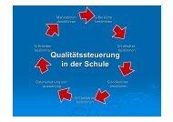 Qualitätssteuerung und Schulprogramm