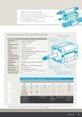 Katalogbroschüre Kurzhub- & Kompaktzylinder - Mader - Seite 2