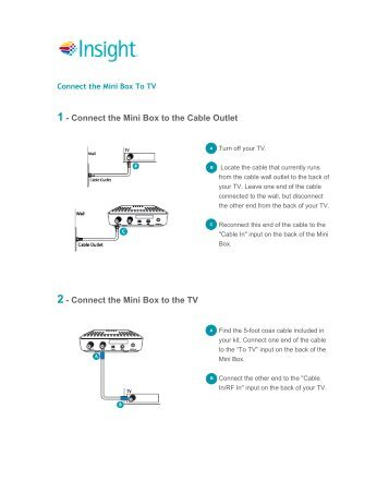 Mini Box Installation Guide - Connecting to TV - Insight