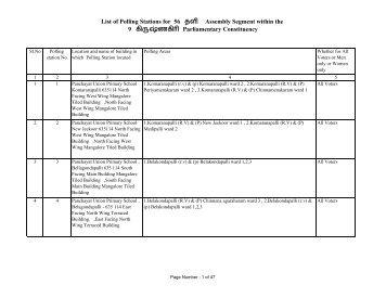 Thalli - Elections.tn.gov.in