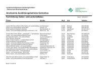 Garten- und Landschaftsbau - Landwirtschaftskammer Schleswig ...