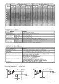 Montaggio Laterale Interruttori di livello a galleggiante IT44-116 - Page 7