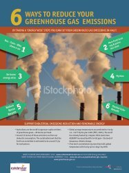 Ways to reduce your greenhouse gas emissions - GHG Energy Calc ...