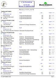 Individuelle resultater NM Jakt 2009
