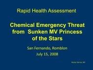 Rapid Health Assessment