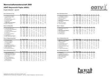 Mannschaftsmeisterschaft 2009 - ASKÖ Steyrermühl Papier