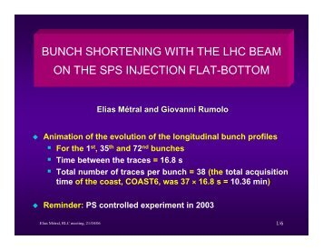 Bunch Shortening in the SPS with LHC Beam