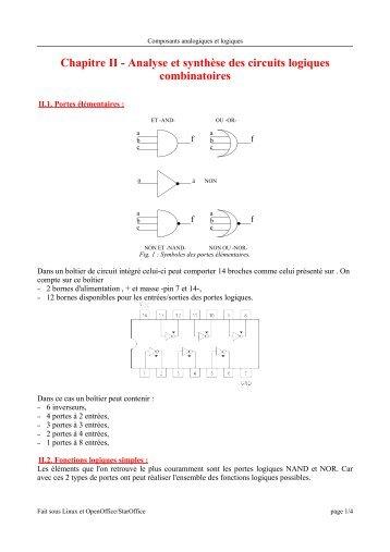 Chapitre II - Analyse et synthèse des circuits logiques combinatoires