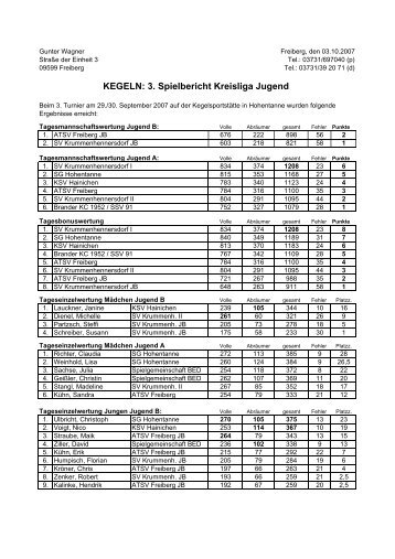 03. Turnier - Keglerkreisfachverband Freiberg eV