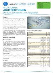 Verksamhetsblad Akutsektionen.pdf - Capio S:t Görans Sjukhus
