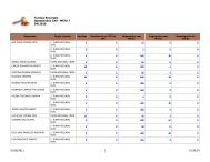 Turmas Recursais Questionário CNJ - META 7 04/2010 01/06/2011 ...