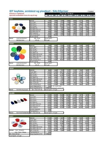 Key-fobs og armbånd - DKC