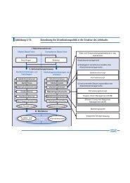 Abbildung 4-73: Einordnung der Distributionspolitik in die Struktur ...