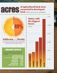 Farmland by the Numbers [PDF] - American Farmland Trust - Page 4