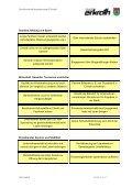 Protokoll und Präsentation des Bürgerforums ... - Zukunft Erkrath - Page 4