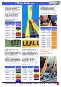 Lastaufnahmemittel - Kettenzüge - Seite 5