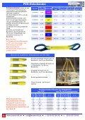 Lastaufnahmemittel - Kettenzüge - Seite 6