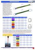 Lastaufnahmemittel - Kettenzüge - Seite 7