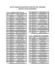 list of candidates qualified for written test / interview