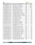 Superintendencia de Precios Justos - Listado de Precios - RS21 - Page 7