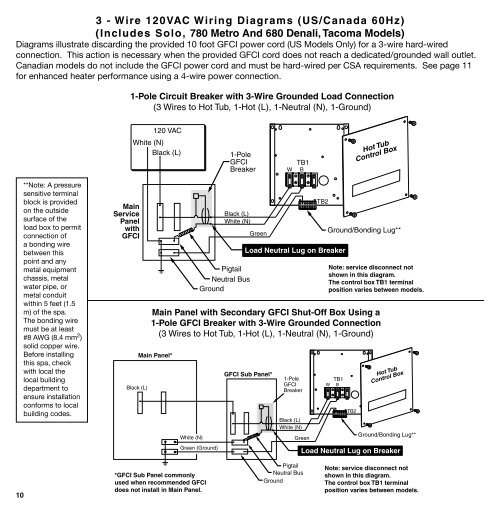 Hot Tub Power Wiring Diagram