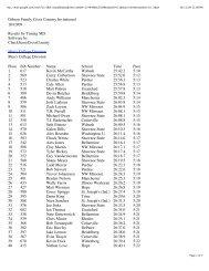 Gibson Family Cross Country Invitational 10/10 ... - Illinois Track Club