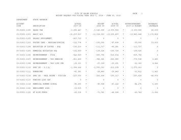 city of salem schools page 1 budget request for fiscal year july 1 ...