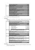G:\dafl\...\Opg38.wp [PFP#810464417] - Page 2