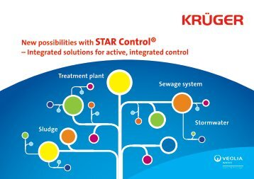 STAR Control® gives access to the latest know-how in ... - Krüger A/S