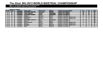 final results of biu world championship 2013 - EuroBikeTrial.Com
