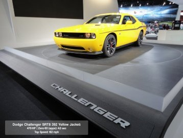 10 Must See Cars at the 2012 NAIAS – Slide Show - Controls ...