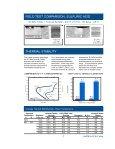 HASTELLOY® B-3® alloy - Haynes International, Inc. - Page 7
