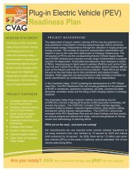Plug-in Electric Vehicle (PEV) Readiness Plan - CVAG