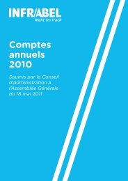 Rapport financier 2010.pdf - Infrabel