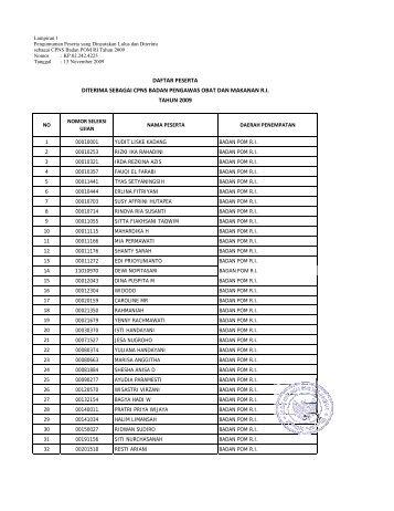Hasil Penerimaan CPNS Badan POM RI 2009